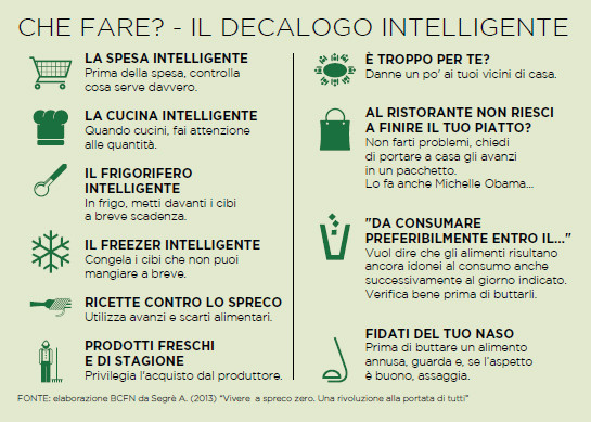 decalogo intelligente