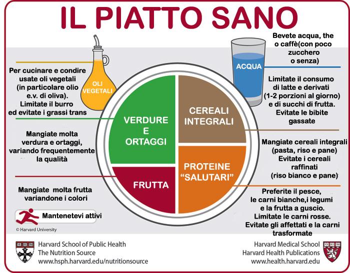piatto-sano-1